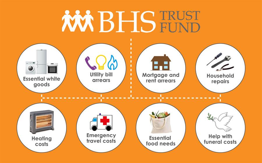 BHS Trust Fund Support